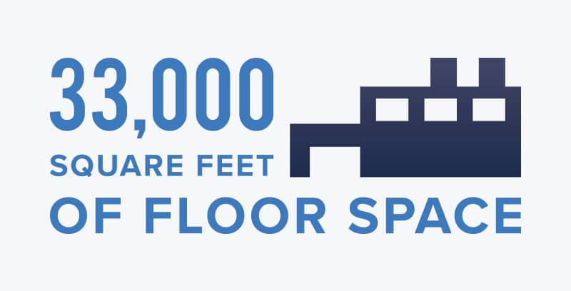 33,000 of floor space