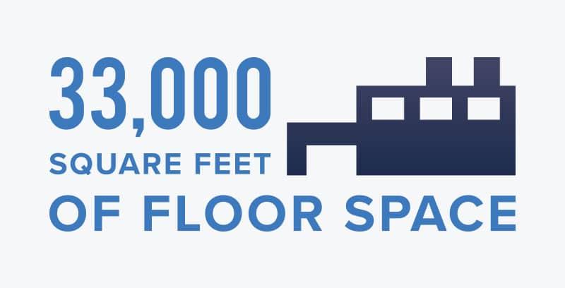 33,000 of floor space