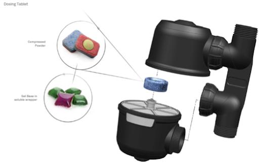 Filter Design Graphic
